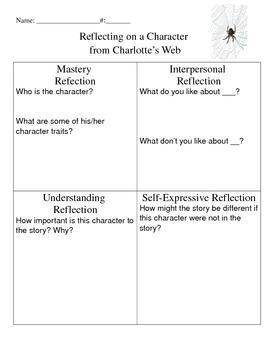 Charlotte's Web Character Reflection