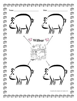 Charlotte's Web Character Web for Wilbur