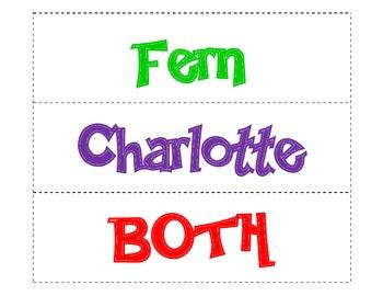Charlotte's Web - Compare and Contrast