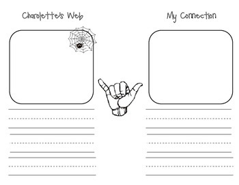 Charlottes Web Comprehension Pack