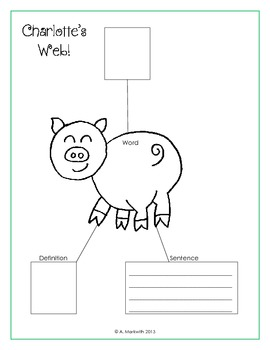 Charlotte's Web Differentiated Vocabulary Webs