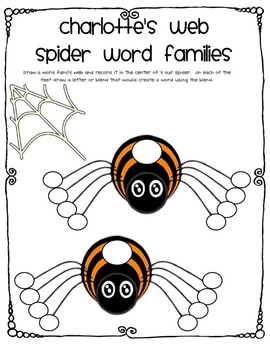 "Charlotte's Web ""Funified"" Unit"