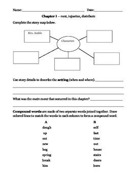 Charlotte's Web Integrated Teaching Unit