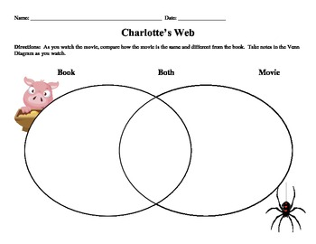 Charlottes web moviebook comparison by lisa gerardi tpt charlottes web moviebook comparison ccuart