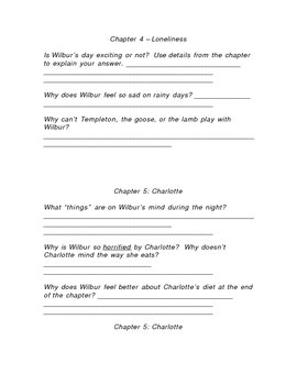 Charlotte's Web Packet