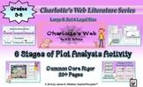 Charlotte's Web Plot Analysis Activity Common Core