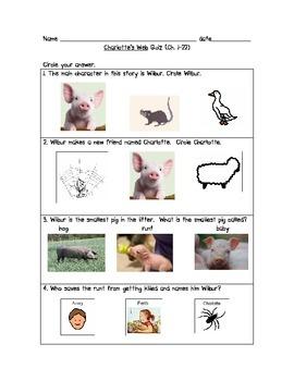 Charlotte's Web Quiz ch. 1-22