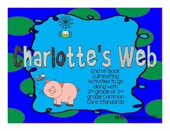 Charlotte's Web Read Aloud Activities