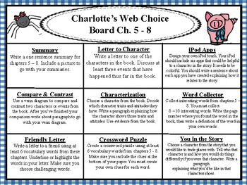 Charlotte's Web Reading Choice Boards