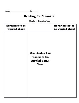 Charlotte's Web Reading for meaning printables