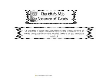 Charlotte's Web Sequencing Activity