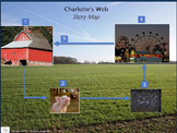 Charlotte's Web Story Map Discussion Game