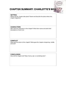 Charlotte's Web Summary Guide
