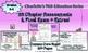 Charlotte's Web Ultimate Resource Bundle Common Core