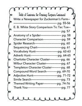 Charlotte's Web Unit or Novel Study: Chapter Questions, Quiz, Activities