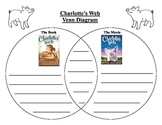 Charlotte's Web Venn Diagram (Distance Learning Idea / Com