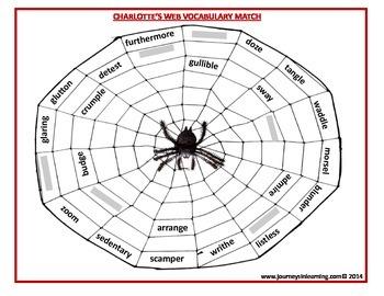 Charlotte's Web Vocabulary Match