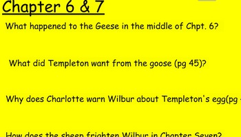 Charlotte's Web Vocabulary Smart Board Chpt 4-7