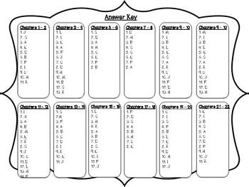 Charlotte's Web Vocabulary Tests