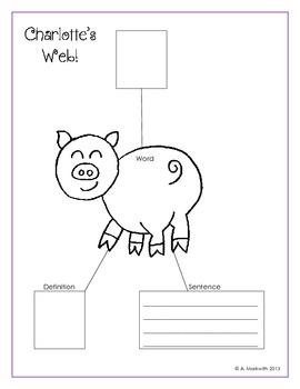 Charlotte's Web Vocabulary Web