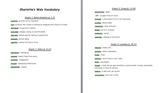 Charlotte's Web Vocabulary words