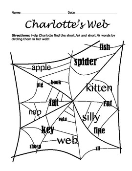 Novel Thinking: Charlotte's Web | Worksheets, Novels and ...