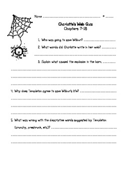 Charlotte's Web quizzes and test