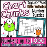 Number Chart Puzzles to 1,000 Digital Math Activities Goog