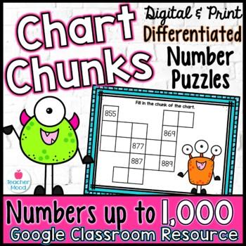Chart Chunks to 1,000 - Common Core Math Work Station/Center Black & White