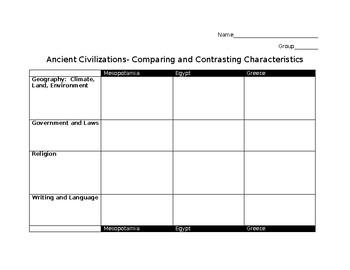 Chart Comparing Civilizations