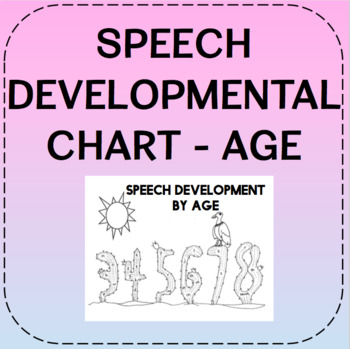 Chart - Speech Development by Age