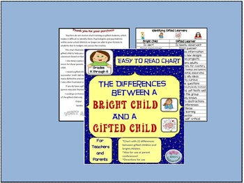 Chart Stating 22 Differences Between a Bright Child and a Gifted Child