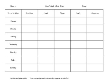 Chart Your Meals Day by Day