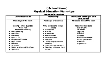 Chart for Physical Education Warm-ups