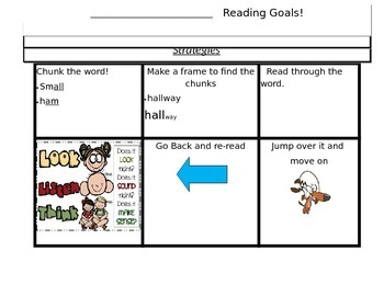 Chart for Students- Literacy Strategies