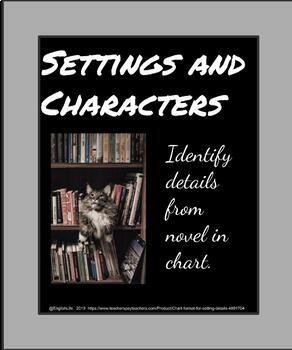 Chart format for setting and character details