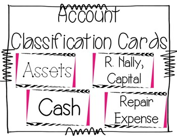 Chart of Accounts - Account Classification Cards