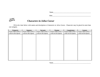 Chart of Characters from Julius Caesar