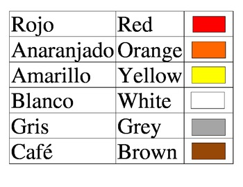 Chart of Spanish Colors
