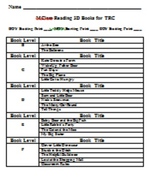 Chart of MClass Reading 3D TRC Books