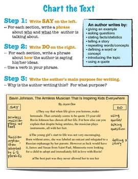 Chart the Text/Analyze Author's Purpose
