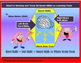 Develop, Chart and Track 50 Smart Skills as Problem Solvin
