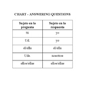 Chart with Exercises - Answering Questions in Spanish