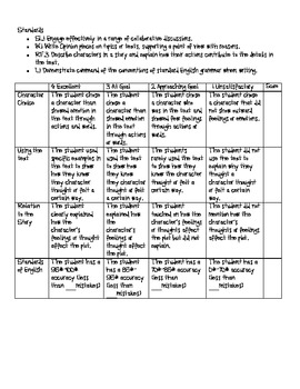 Characters in a text CCSS Aligned