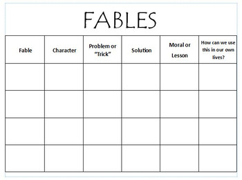 Charting Fables