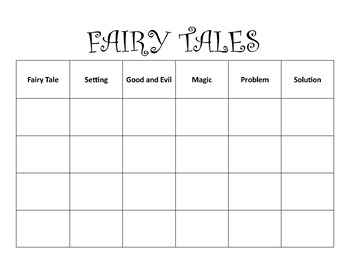 Charting Fairy Tales