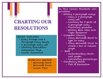 Charting Our Resolutions - A Comprehensive Lesson for the