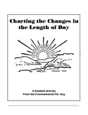 Investigation - Charting the Length of Day