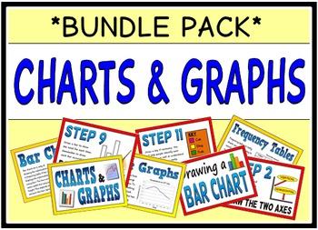 Charts & Graphs (BUNDLE PACK)