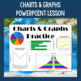 Charts & Graphs Review Practice | 62-slide PowerPoint